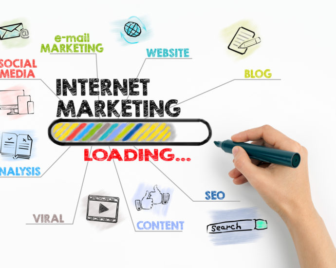Online Marketing and Advertising